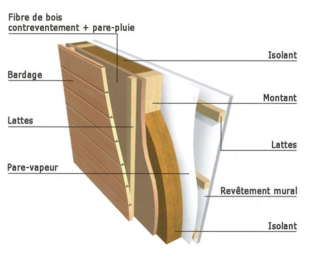 construction ossature bois tiny house france. Black Bedroom Furniture Sets. Home Design Ideas