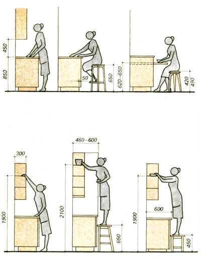 dimensions-meubles-1